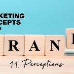 Marketing Concept snapshot: Brand Perceptions
